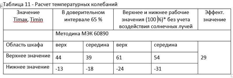 Tabl_11